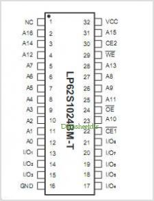 LP62S1024BU-70LLTF pinout,Pin out