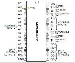 M5M51008DKV-55HI pinout,Pin out