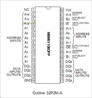 M5M5V108DFP-70H pinout,Pin out