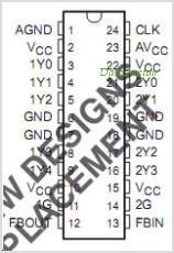 CDC2509C pinout,Pin out