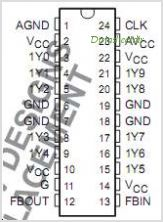 CDC2510B pinout,Pin out