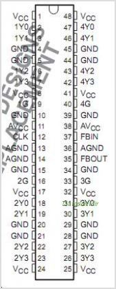 CDC2516 pinout,Pin out