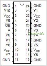 CDC351 pinout,Pin out