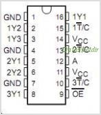 CDC391 pinout,Pin out