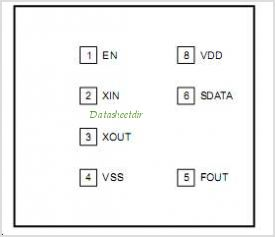 CDCE401 pinout,Pin out