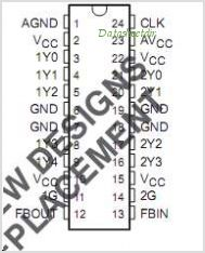 CDCF2509 pinout,Pin out