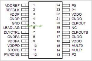 CDCF5801A pinout,Pin out