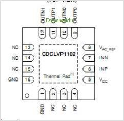 CDCLVP1102 pinout,Pin out