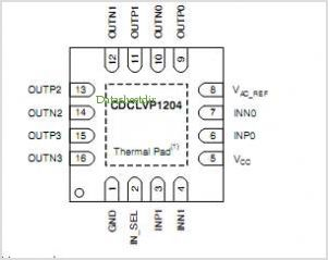 CDCLVP1204 pinout,Pin out