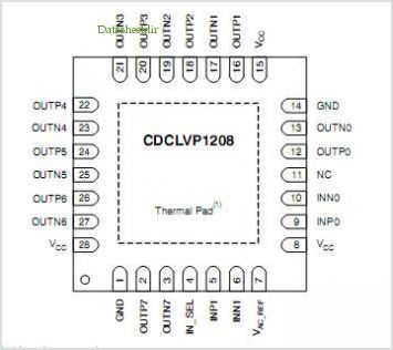 CDCLVP1208 pinout,Pin out