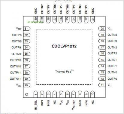 CDCLVP1212 pinout,Pin out