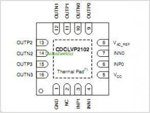 CDCLVP2102 pinout,Pin out