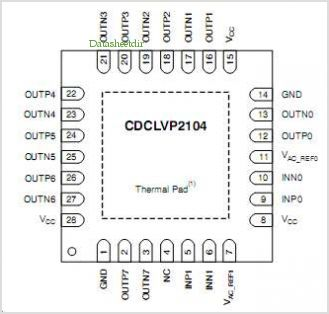 CDCLVP2104 pinout,Pin out