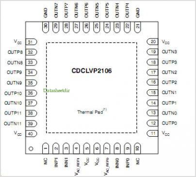 CDCLVP2106 pinout,Pin out