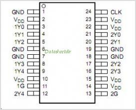 CDCVF310 pinout,Pin out
