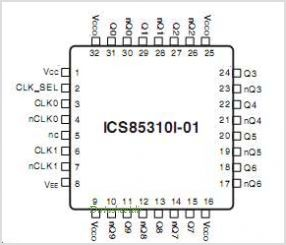 ICS85310AYI-01LF pinout,Pin out