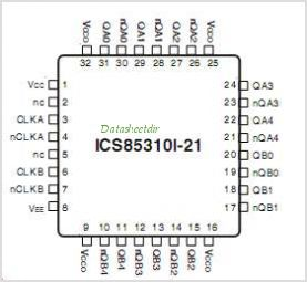 ICS85310-21 pinout,Pin out