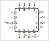 ICS858012 pinout,Pin out