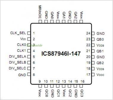 ICS87946-147 pinout,Pin out