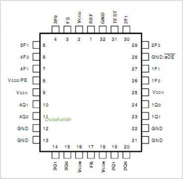 IDT5V991A-5 pinout,Pin out