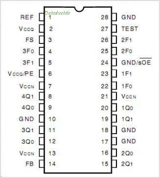 IDT5V993A-5 pinout,Pin out