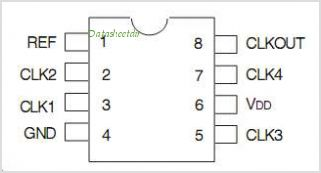 IDT2305B-1HDCG8 pinout,Pin out