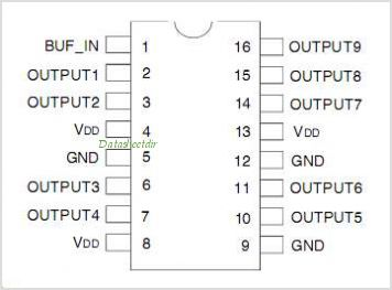IDT2309NZ-1H pinout,Pin out
