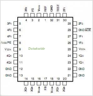 IDT5991A-2 pinout,Pin out