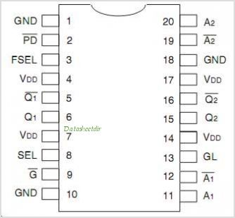 IDT5T93GL02PGGI pinout,Pin out