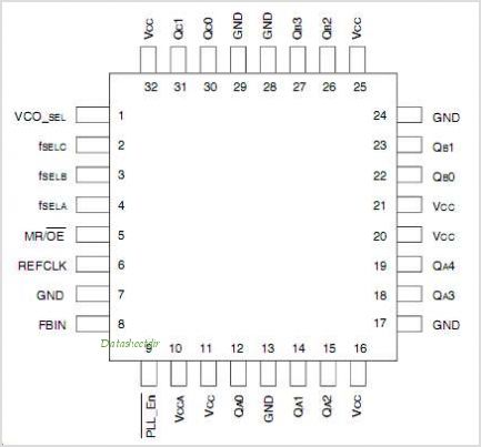 IDT5V9352PFI pinout,Pin out