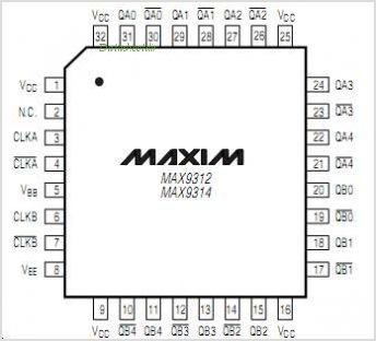 MAX9312 pinout,Pin out