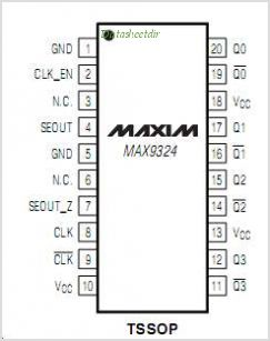 MAX9324 pinout,Pin out