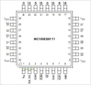 MC100ES8111 pinout,Pin out