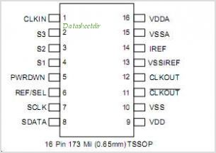 MK1493-05 pinout,Pin out