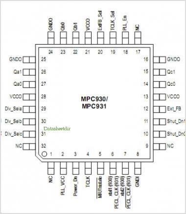 MPC930 pinout,Pin out