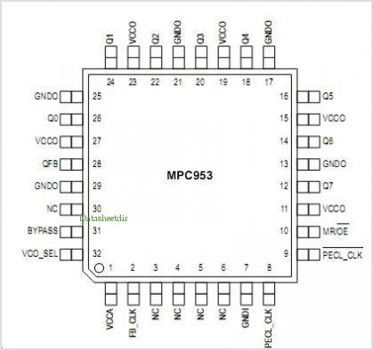 MPC953 pinout,Pin out