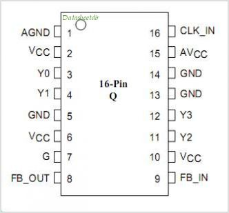 PI6C2504 pinout,Pin out