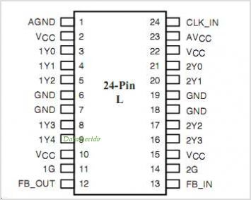 PI6C2509-133 pinout,Pin out