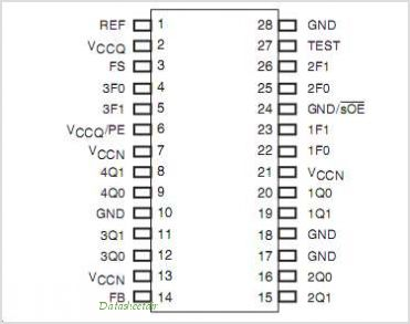 PI6C3Q991-2 pinout,Pin out