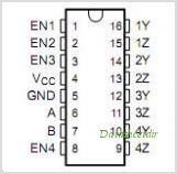 SN65LVDS104DR pinout,Pin out