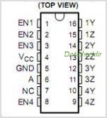 SN65LVDS105 pinout,Pin out