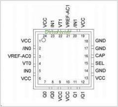 SY89843UMGTR pinout,Pin out
