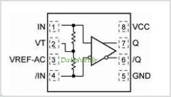 SY89850UMGTR pinout,Pin out