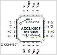 ADCLK905 pinout,Pin out