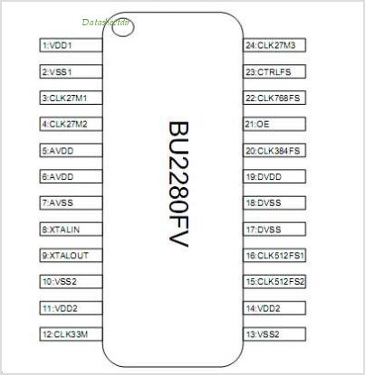 BU2280FV pinout,Pin out
