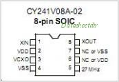CY241V08A-02 pinout,Pin out