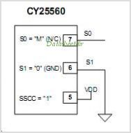 CY25560SXIT circuits