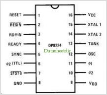 DP8224 pinout,Pin out