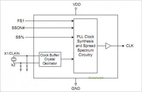 ICS181M-02LFT circuits