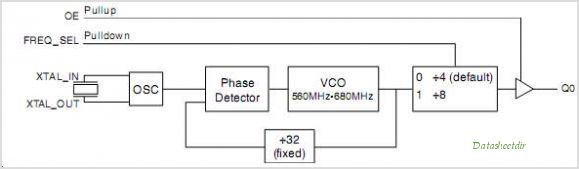 ICS840051AGILF circuits